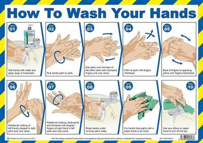 Wash Hands 1